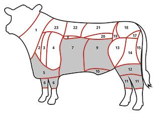 Siedfleischstücke/ Kochfleischstücke