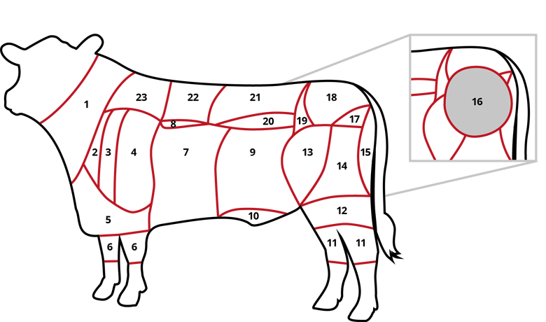 fleischkunde rind landmetzgerei sandritter. Black Bedroom Furniture Sets. Home Design Ideas